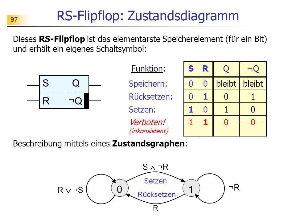 RS-Flipflop: Zustandsdiagramm