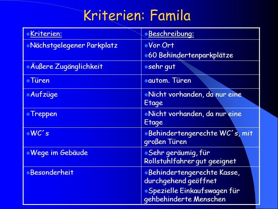 Kriterien: Famila Kriterien: Beschreibung: Nächstgelegener Parkplatz