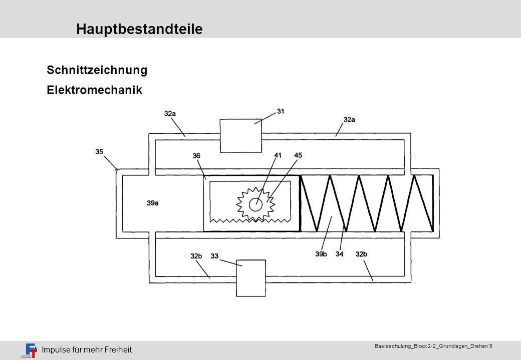 Hauptbestandteile Schnittzeichnung Elektromechanik
