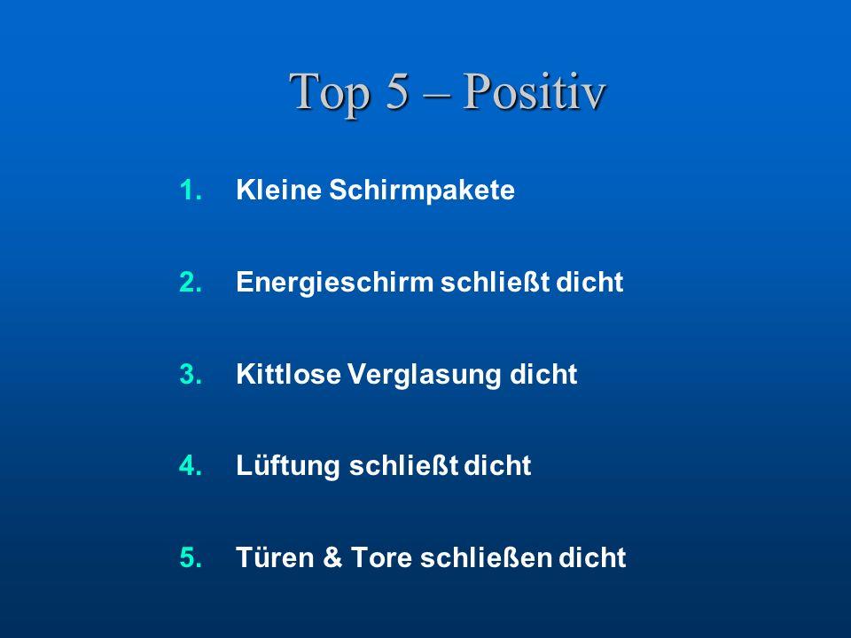 Top 5 – Positiv Kleine Schirmpakete Energieschirm schließt dicht