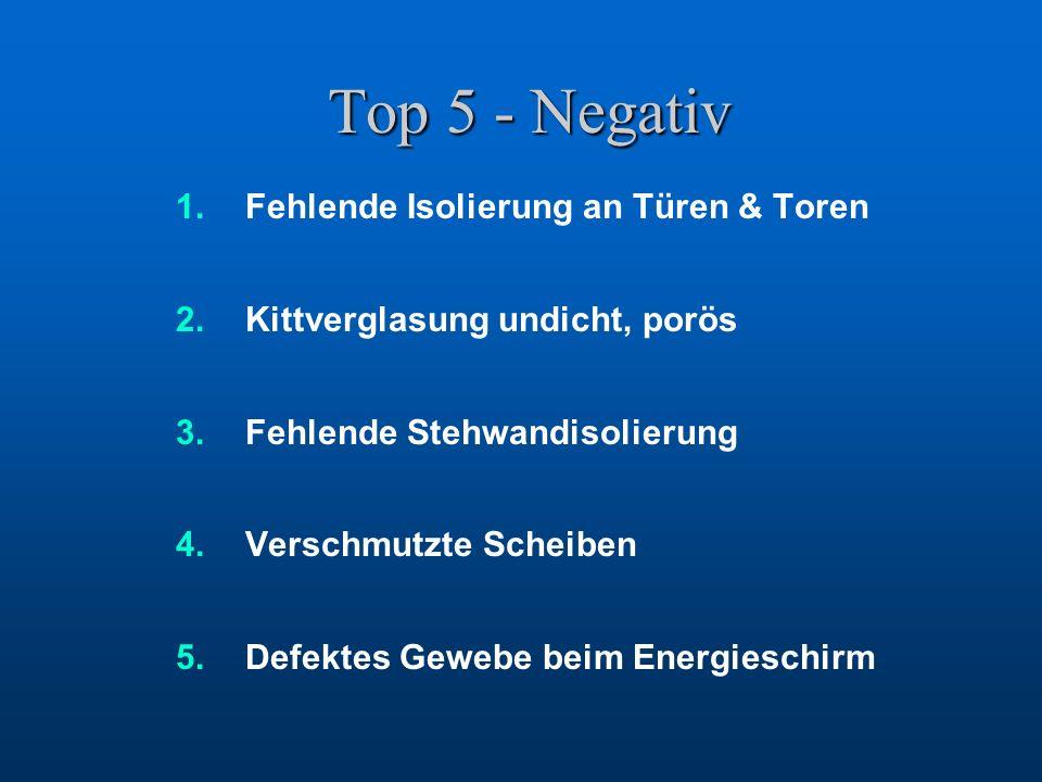 Top 5 - Negativ Fehlende Isolierung an Türen & Toren