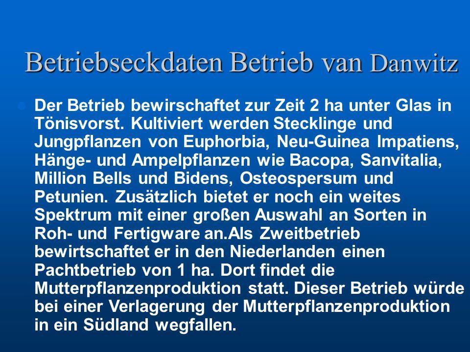 Betriebseckdaten Betrieb van Danwitz