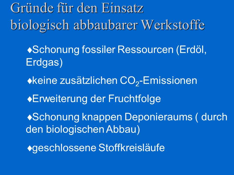 Gründe für den Einsatz biologisch abbaubarer Werkstoffe