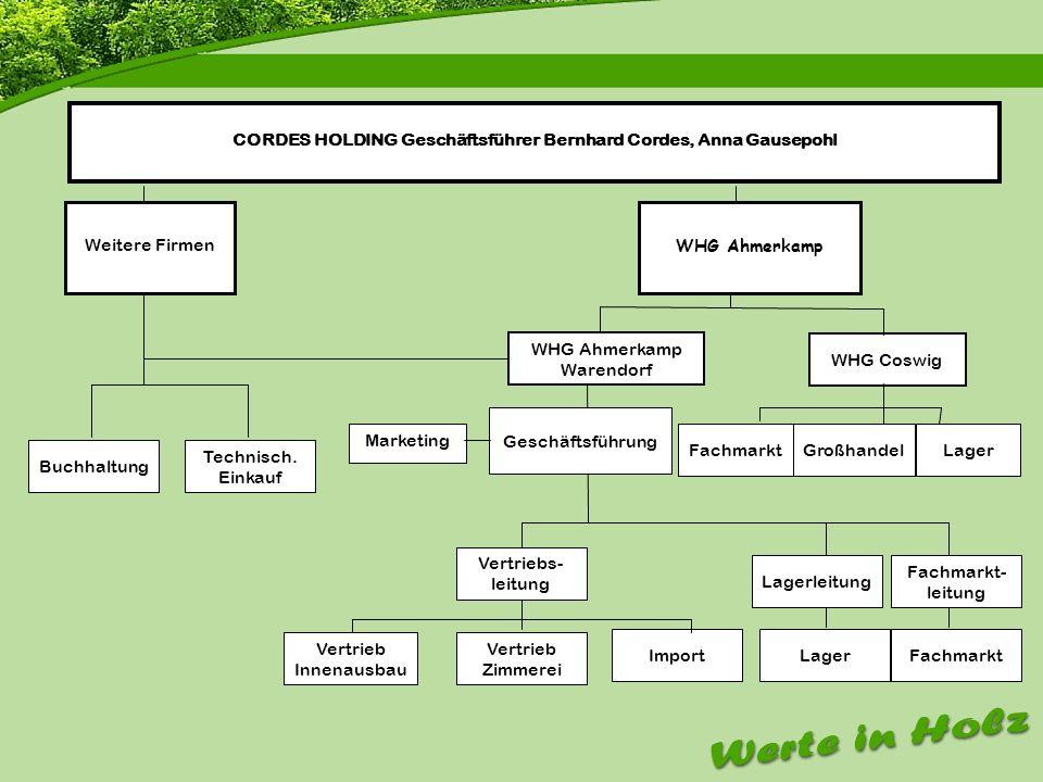 Firmenvorstellung CORDES HOLDING Geschäftsführer Bernhard Cordes, Anna Gausepohl. CORDES HOLDING Geschäftsführer Bernhard Cordes, Anna Gausepohl.
