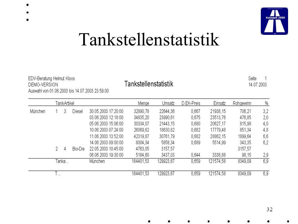 Tankstellenstatistik