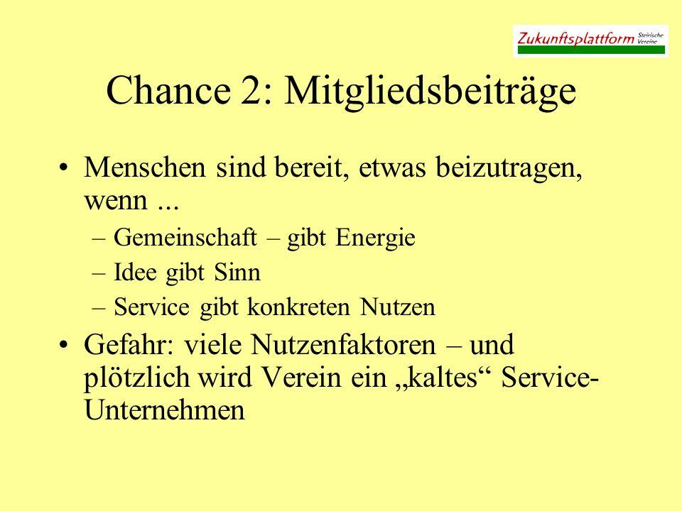 Chance 2: Mitgliedsbeiträge