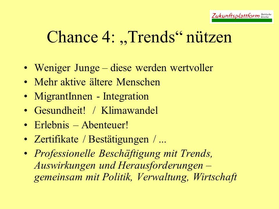 """Chance 4: """"Trends nützen"""