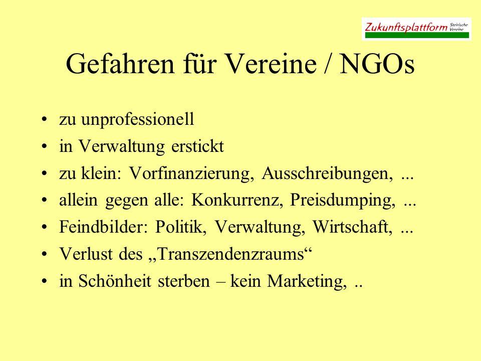 Gefahren für Vereine / NGOs