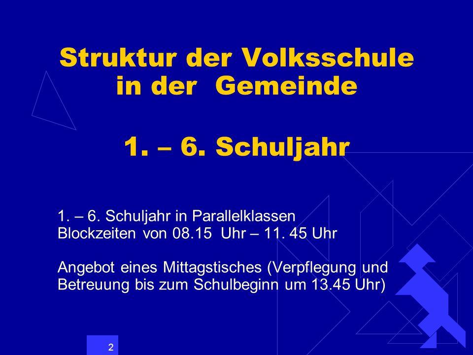 Struktur der Volksschule in der Gemeinde 1. – 6. Schuljahr