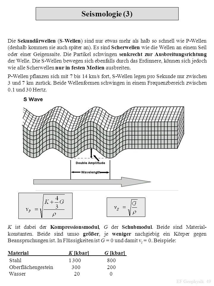 Seismologie (3)