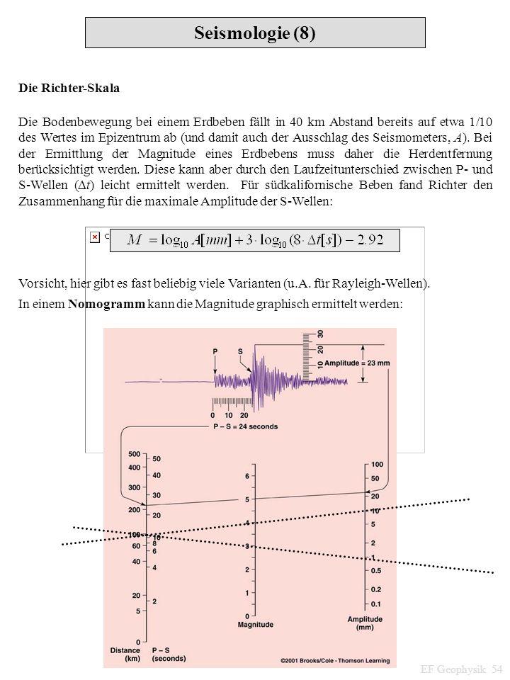 Seismologie (8) Die Richter-Skala