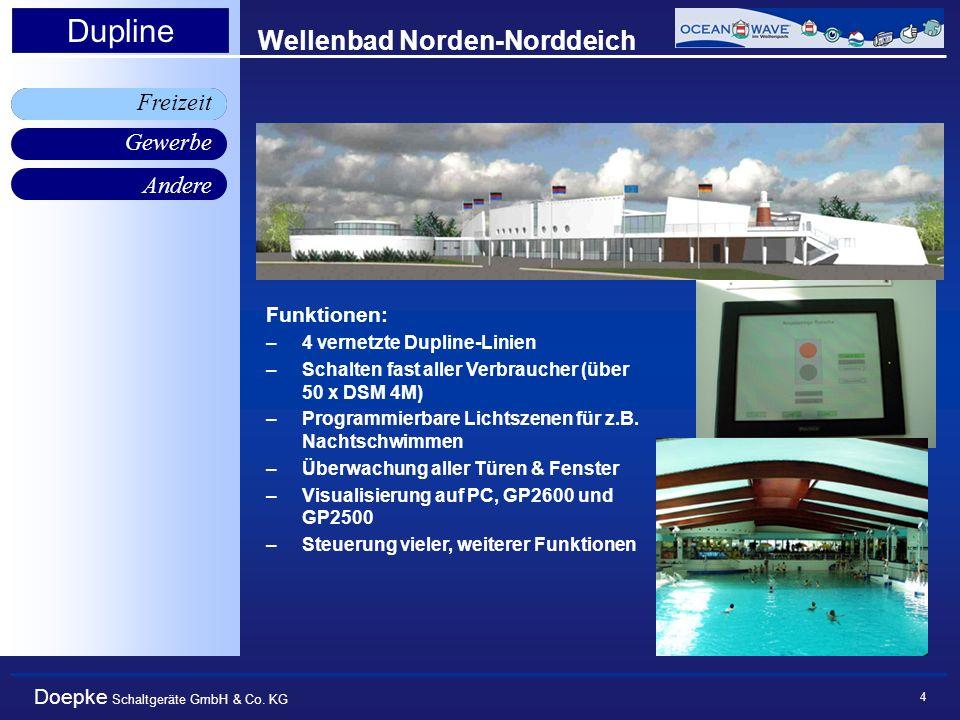 Wellenbad Norden-Norddeich