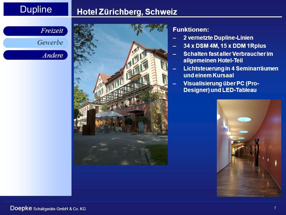 Hotel Zürichberg, Schweiz