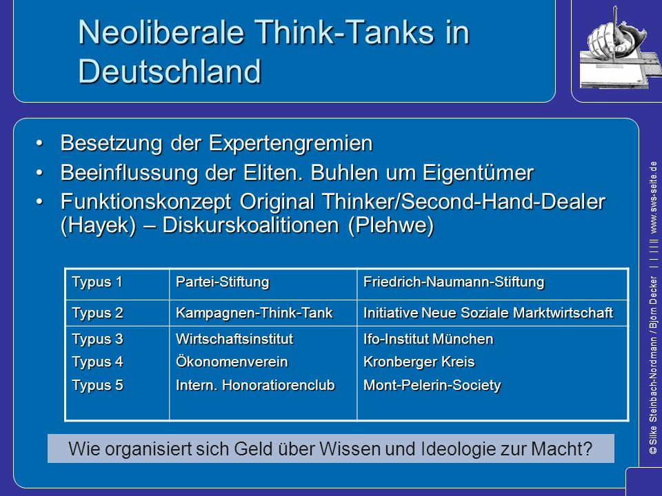 Neoliberale Think-Tanks in Deutschland