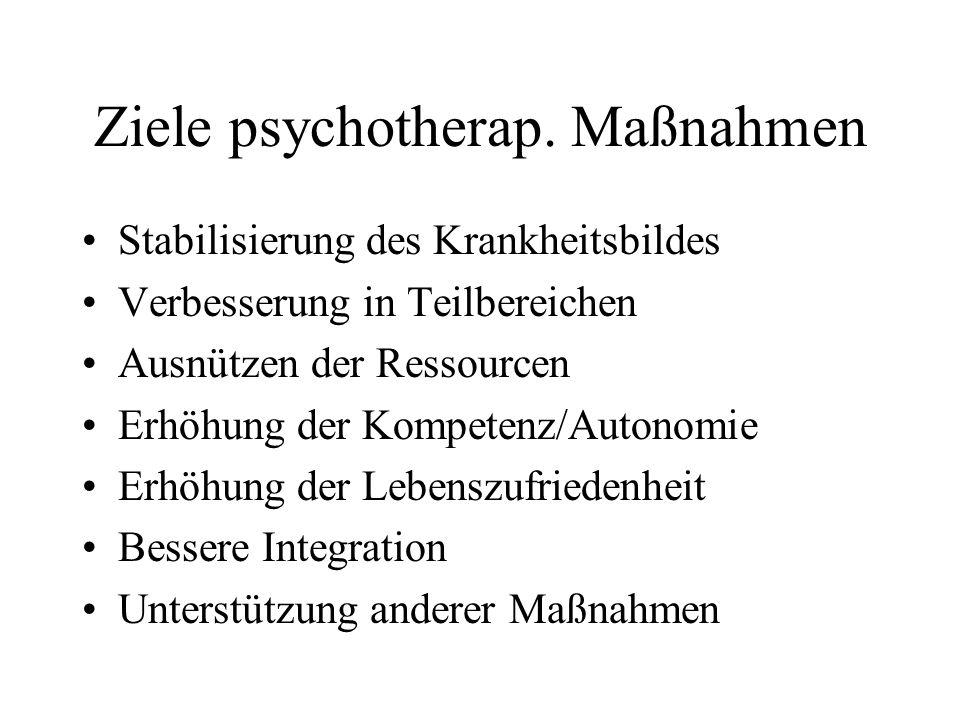 Ziele psychotherap. Maßnahmen