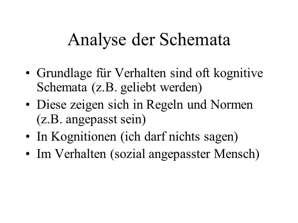 Analyse der Schemata Grundlage für Verhalten sind oft kognitive Schemata (z.B. geliebt werden)