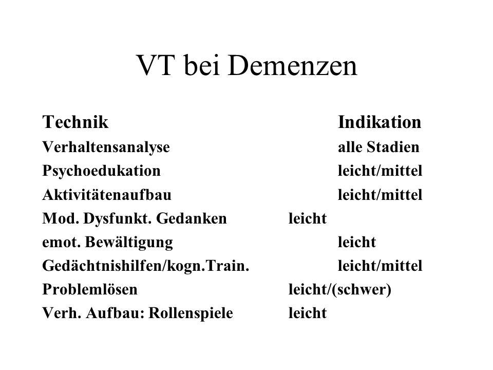 VT bei Demenzen Technik Indikation Verhaltensanalyse alle Stadien
