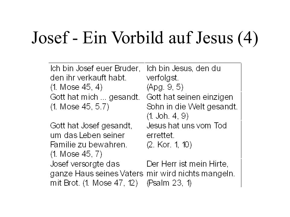 Josef - Ein Vorbild auf Jesus (4)
