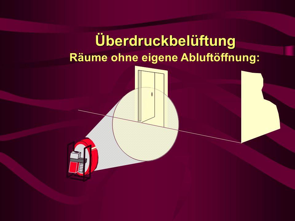 taktische ventilation ppt video online herunterladen. Black Bedroom Furniture Sets. Home Design Ideas