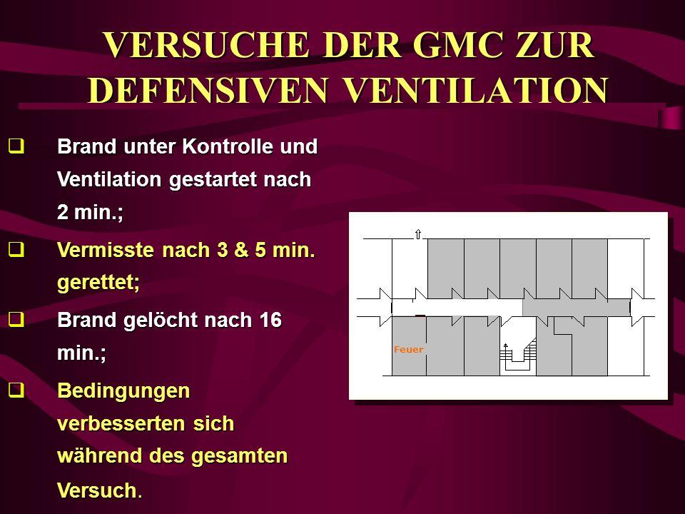 VERSUCHE DER GMC ZUR DEFENSIVEN VENTILATION