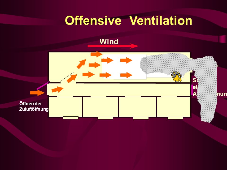 Offensive Ventilation