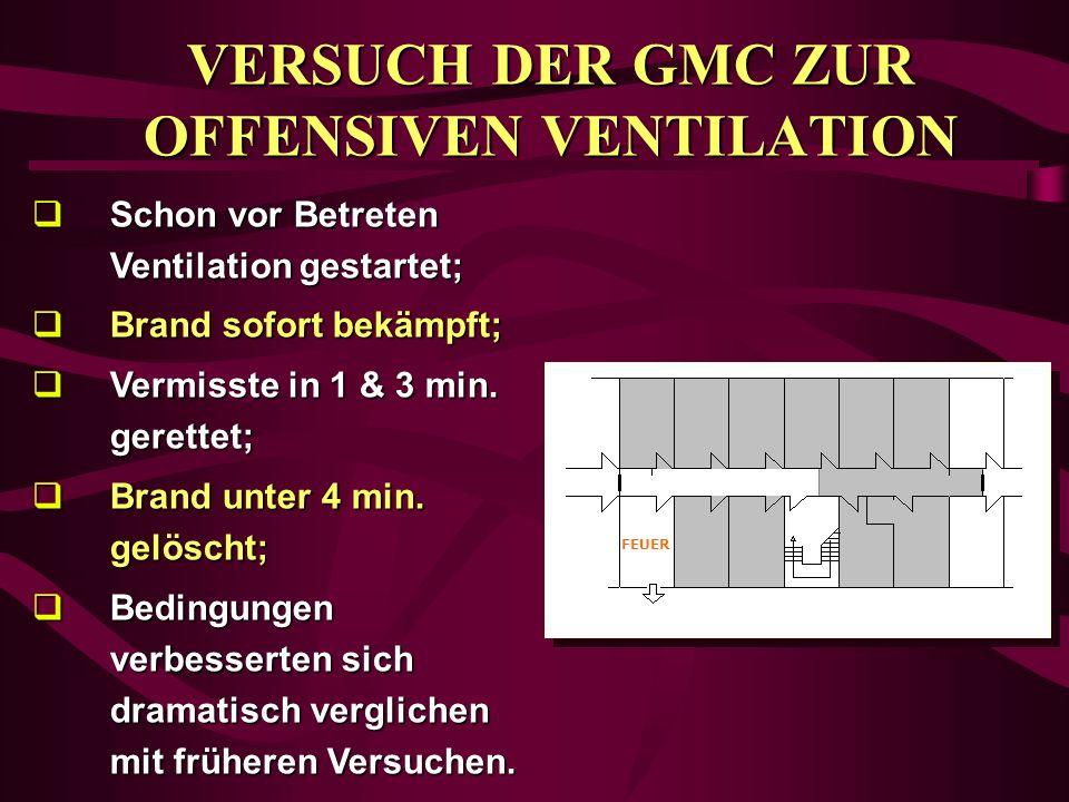 VERSUCH DER GMC ZUR OFFENSIVEN VENTILATION