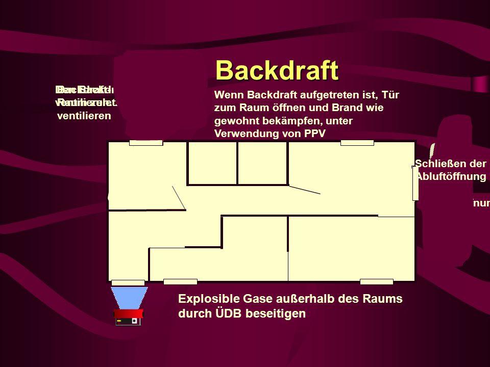 Backdraft Explosible Gase außerhalb des Raums durch ÜDB beseitigen