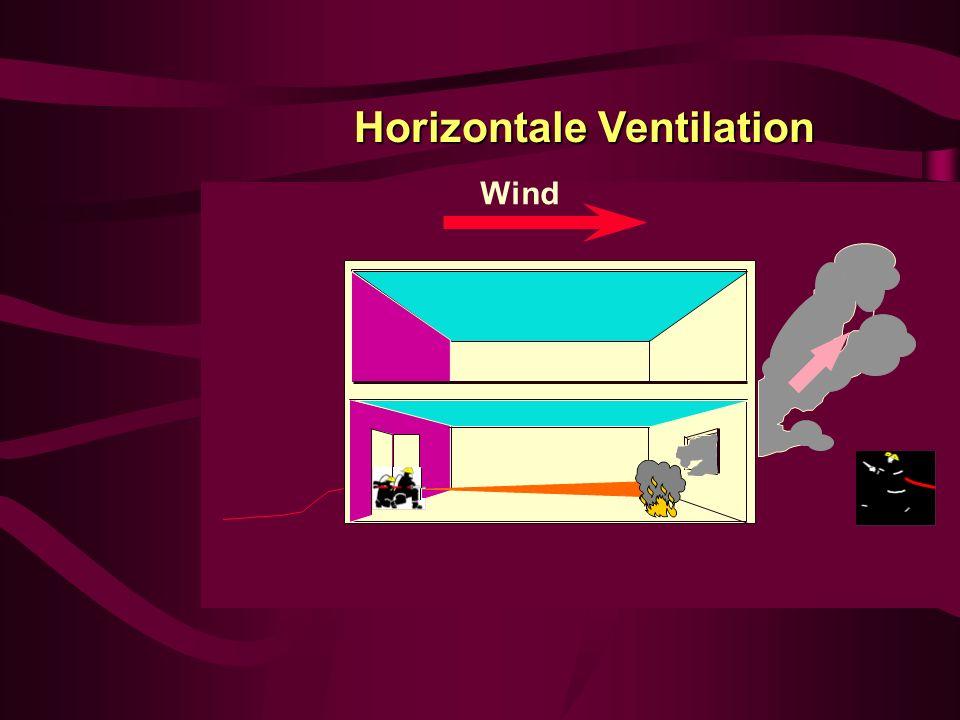 Horizontale Ventilation