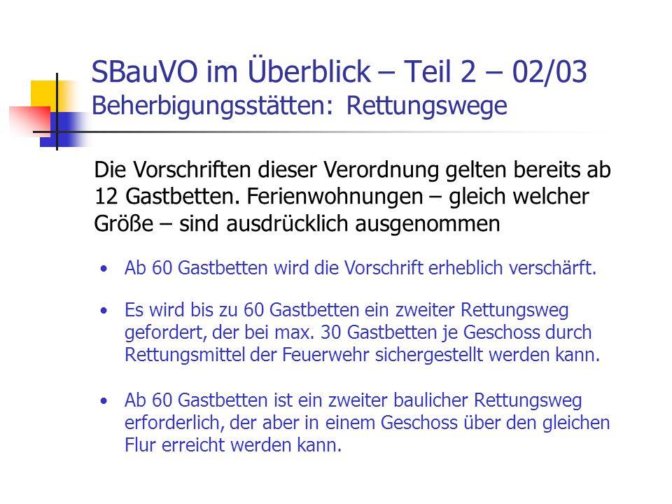 SBauVO im Überblick – Teil 2 – 02/03 Beherbigungsstätten: Rettungswege