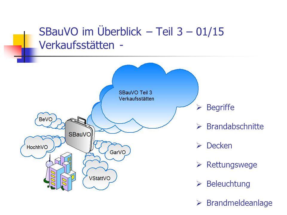 SBauVO im Überblick – Teil 3 – 01/15 Verkaufsstätten -