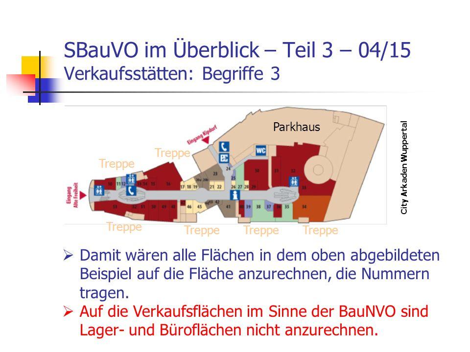 SBauVO im Überblick – Teil 3 – 04/15 Verkaufsstätten: Begriffe 3