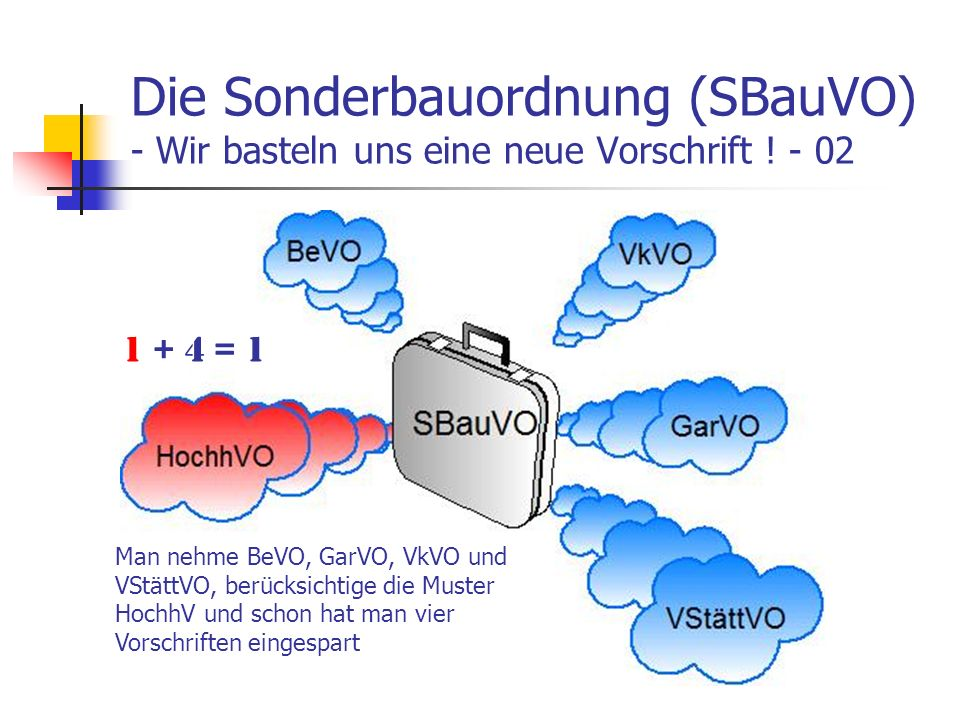 Die Sonderbauordnung (SBauVO) - Wir basteln uns eine neue Vorschrift