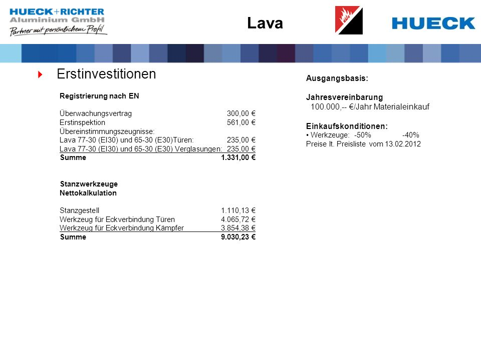 Lava Erstinvestitionen Ausgangsbasis: Jahresvereinbarung