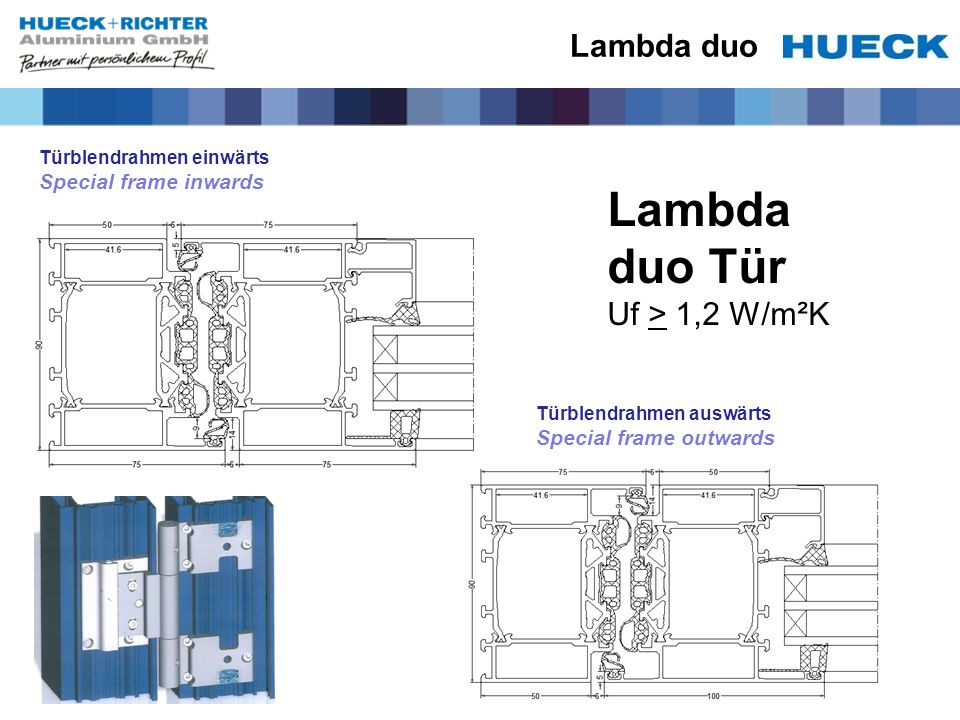 Lambda duo Tür Lambda duo Uf > 1,2 W/m²K Special frame inwards
