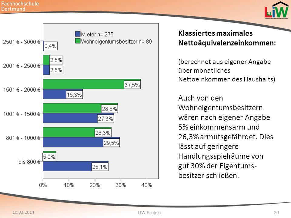 Klassiertes maximales Nettoäquivalenzeinkommen: