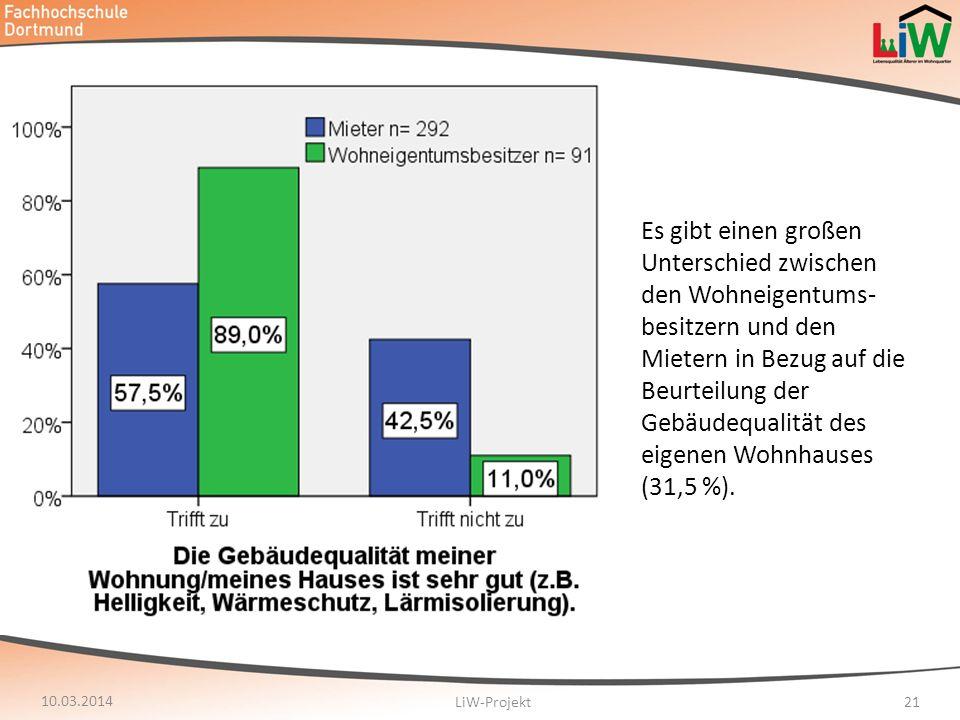 Es gibt einen großen Unterschied zwischen den Wohneigentums-besitzern und den Mietern in Bezug auf die Beurteilung der Gebäudequalität des eigenen Wohnhauses (31,5 %).