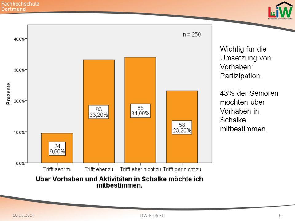 Wichtig für die Umsetzung von Vorhaben: Partizipation.
