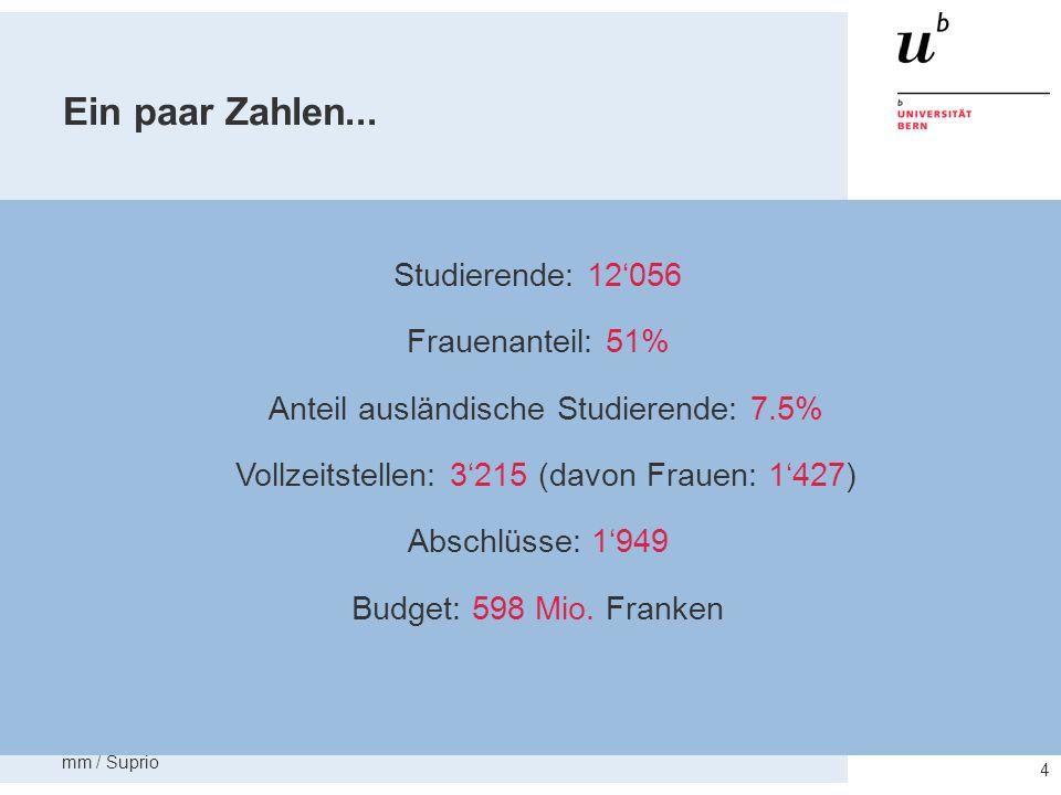 Ein paar Zahlen... Studierende: 12'056 Frauenanteil: 51%