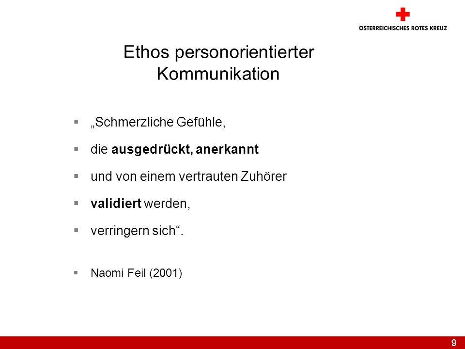 Ethos personorientierter Kommunikation