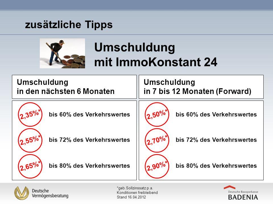 Umschuldung mit ImmoKonstant 24 zusätzliche Tipps Umschuldung