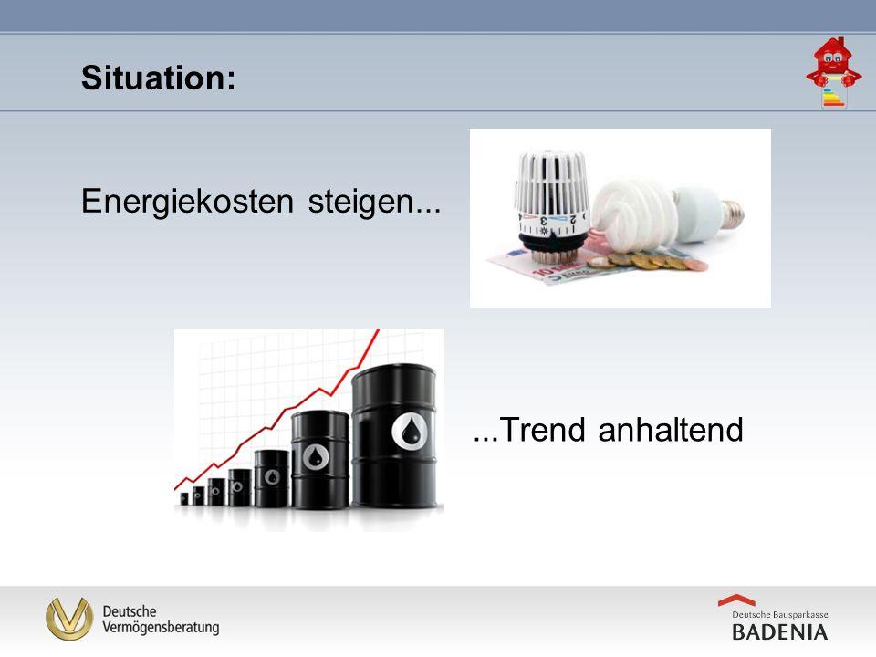 Situation: Energiekosten steigen... ...Trend anhaltend