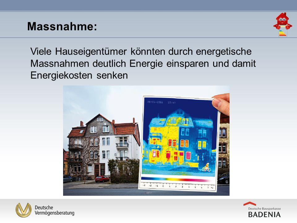 Massnahme: Viele Hauseigentümer könnten durch energetische Massnahmen deutlich Energie einsparen und damit Energiekosten senken.
