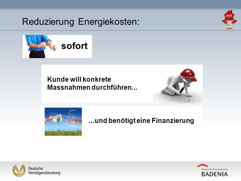 Reduzierung Energiekosten: