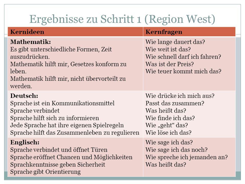 Ergebnisse zu Schritt 1 (Region West)