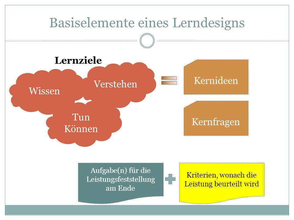 Basiselemente eines Lerndesigns