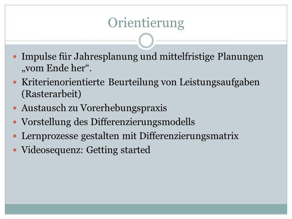 """Orientierung Impulse für Jahresplanung und mittelfristige Planungen """"vom Ende her ."""