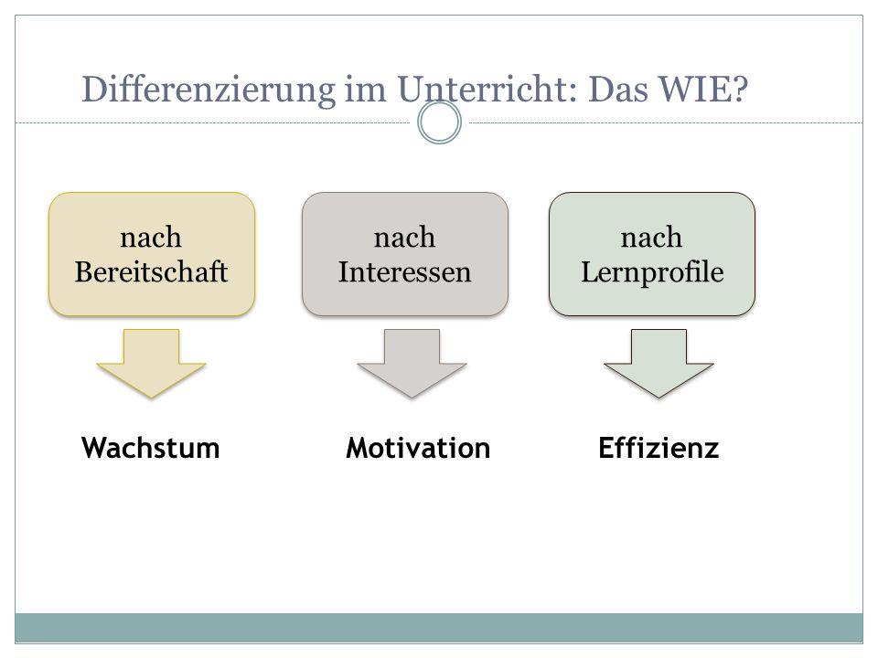 Differenzierung im Unterricht: Das WIE