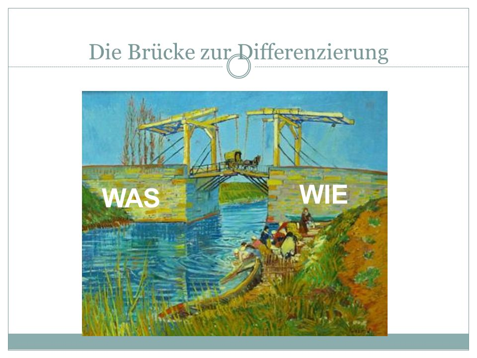 Die Brücke zur Differenzierung
