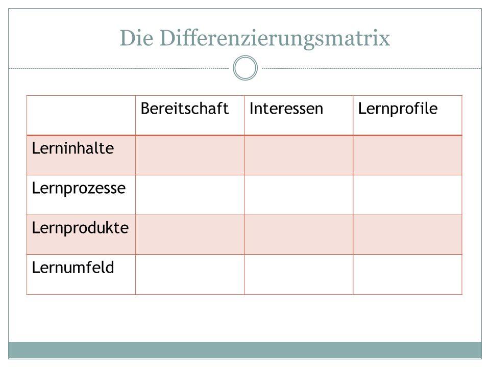 Die Differenzierungsmatrix