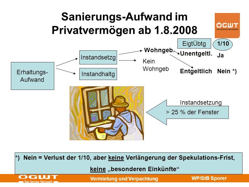 Sanierungs-Aufwand im Privatvermögen ab 1.8.2008